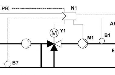 chaudiere electrique pour plancher chauffant