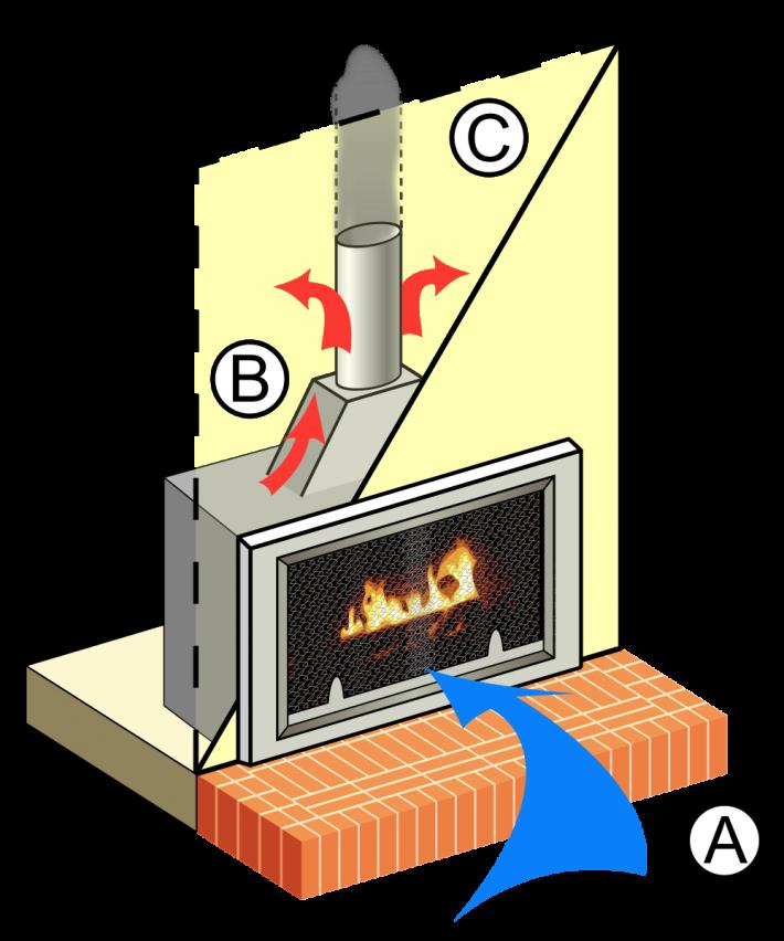 chauffage radiant infrarouge