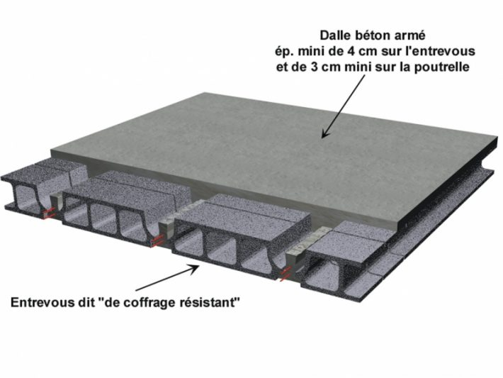 Ciment Isolant Thermique Un Blog Info Qui Parle Vrai