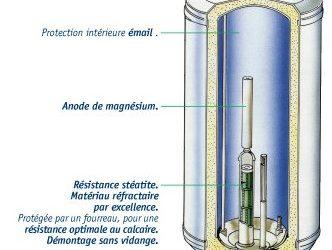 entretien chaudiere gaz tarif