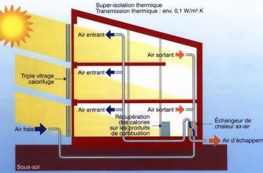 etude thermique maison