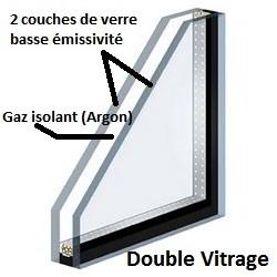 isolation double vitrage