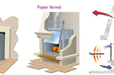 prix insert cheminée