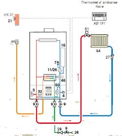 prix installation chaudiere gaz
