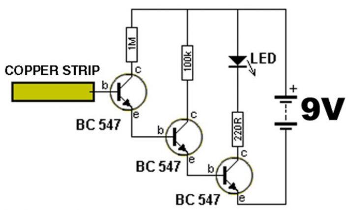 radiateur mobile electrique