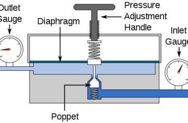 regulateur de pression gaz propane