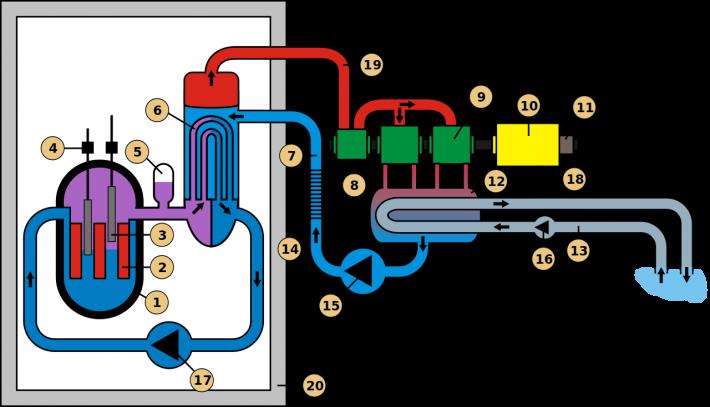 pression chauffage central fuel